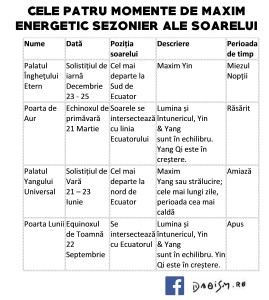 MAXIM ENERGETIC