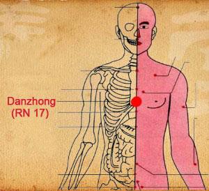 site ul subțire al corpului