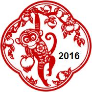 anul-maimutei
