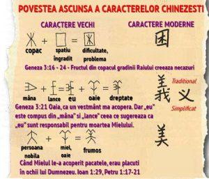 chinese_chart